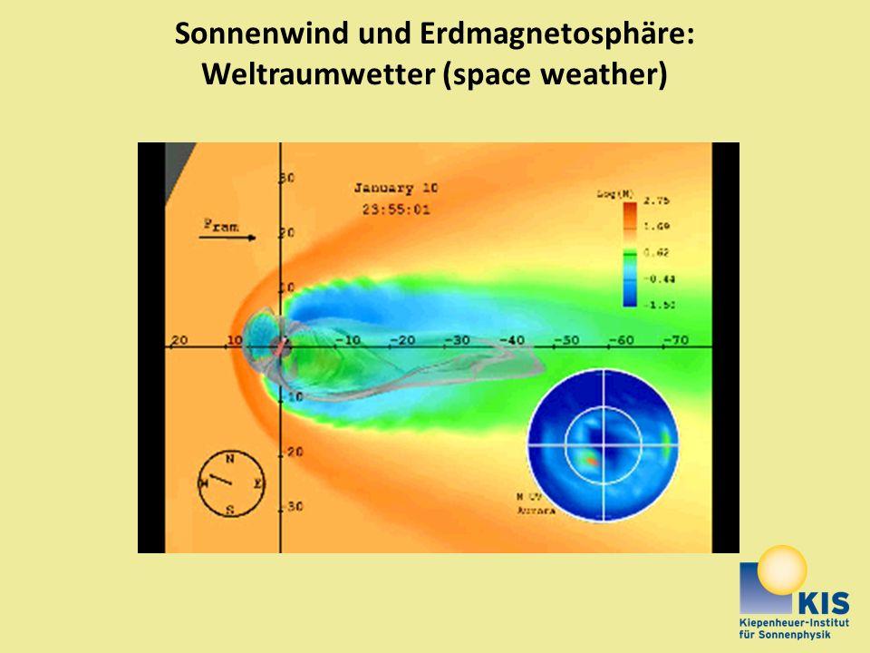 Sonnenwind und Erdmagnetosphäre: Weltraumwetter (space weather)