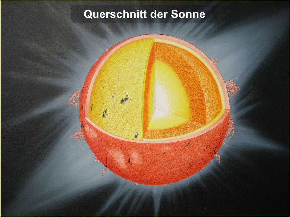 Querschnitt der Sonne