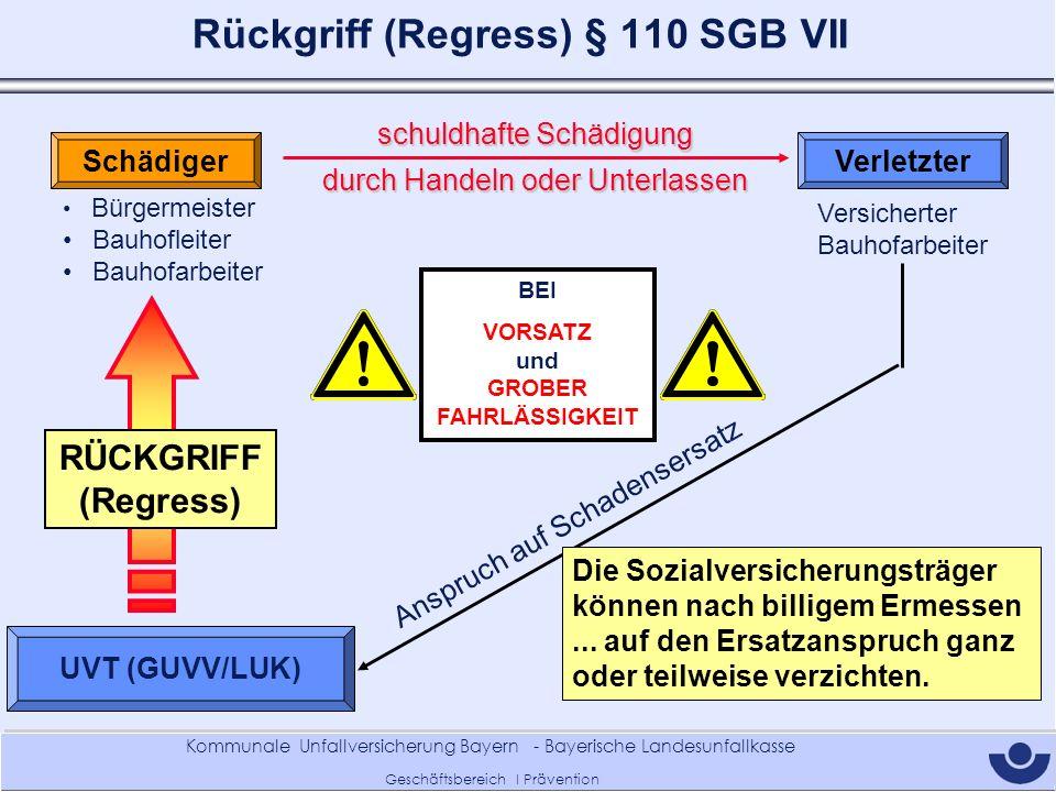 Rückgriff (Regress) § 110 SGB VII