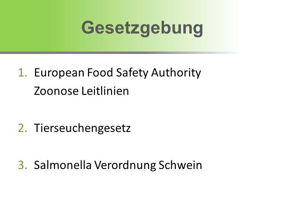 Gesetzgebung European Food Safety Authority Zoonose Leitlinien