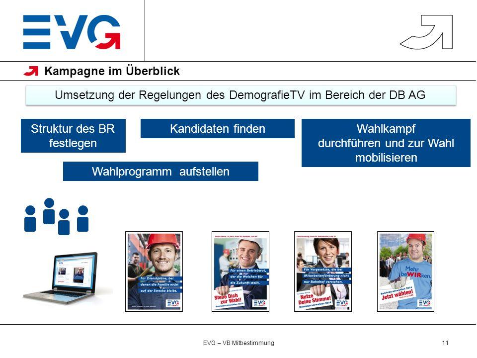Umsetzung der Regelungen des DemografieTV im Bereich der DB AG