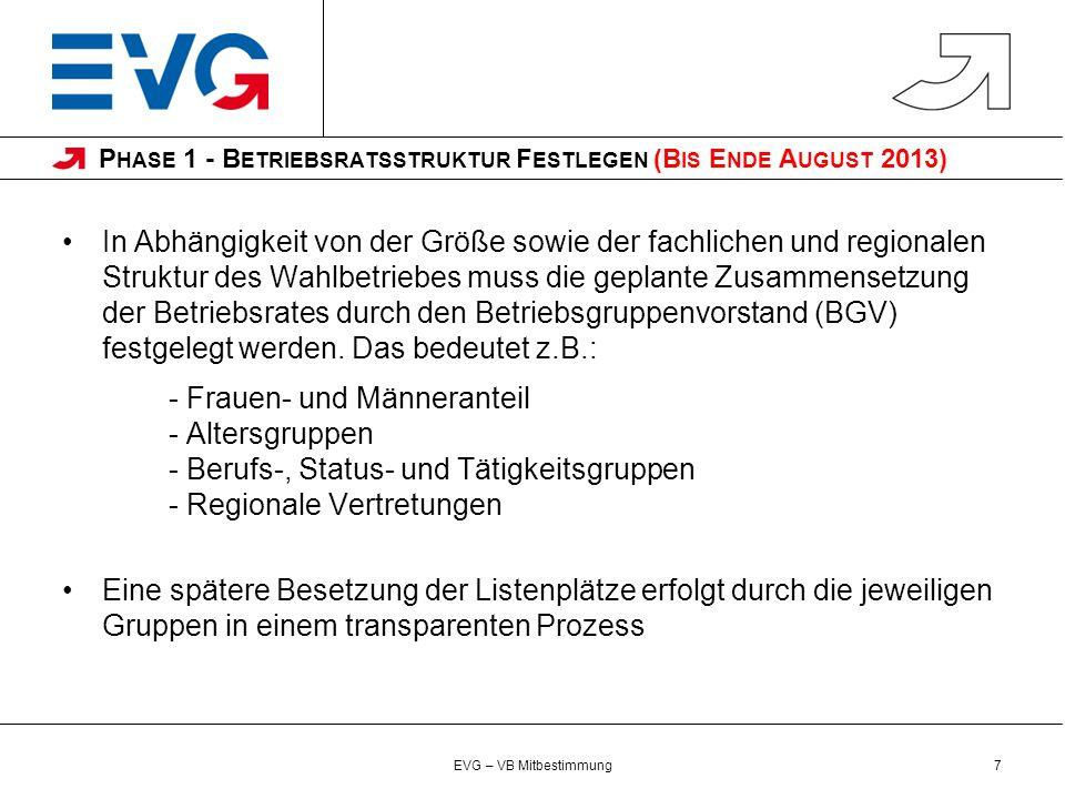 Phase 1 - Betriebsratsstruktur Festlegen (Bis Ende August 2013)