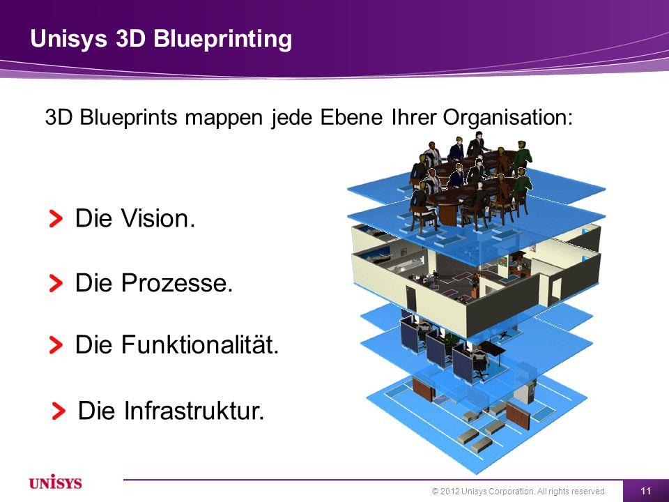 Die Vision. Die Prozesse. Die Funktionalität. Die Infrastruktur.