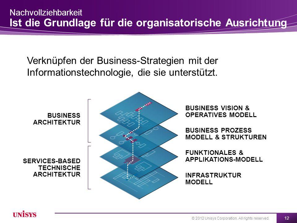 Nachvollziehbarkeit Ist die Grundlage für die organisatorische Ausrichtung