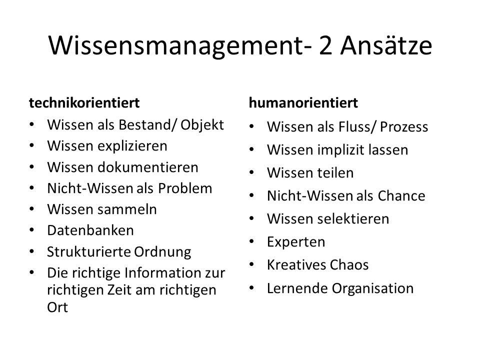 Wissensmanagement- 2 Ansätze