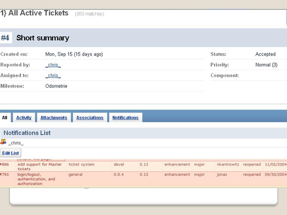 Tickets Verteilen von Arbeitsaufträgen und Aufzeigen von Bugs.