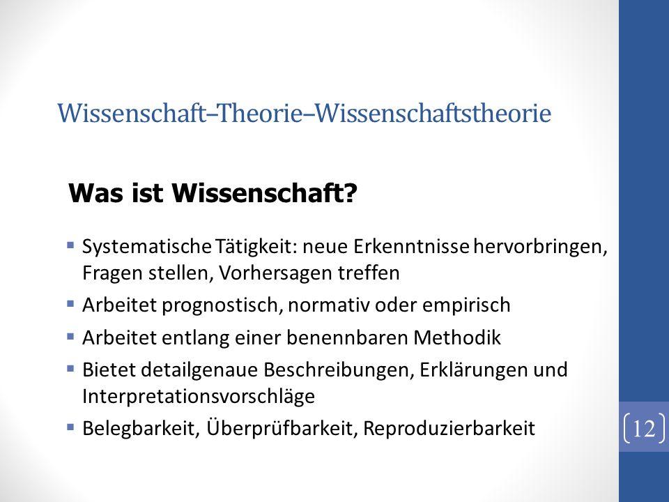 Wissenschaft–Theorie–Wissenschaftstheorie