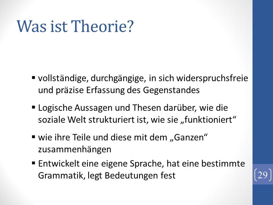 Was ist Theorie vollständige, durchgängige, in sich widerspruchsfreie und präzise Erfassung des Gegenstandes.