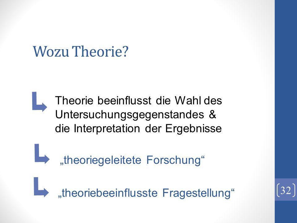 Wozu Theorie Theorie beeinflusst die Wahl des Untersuchungsgegenstandes & die Interpretation der Ergebnisse.