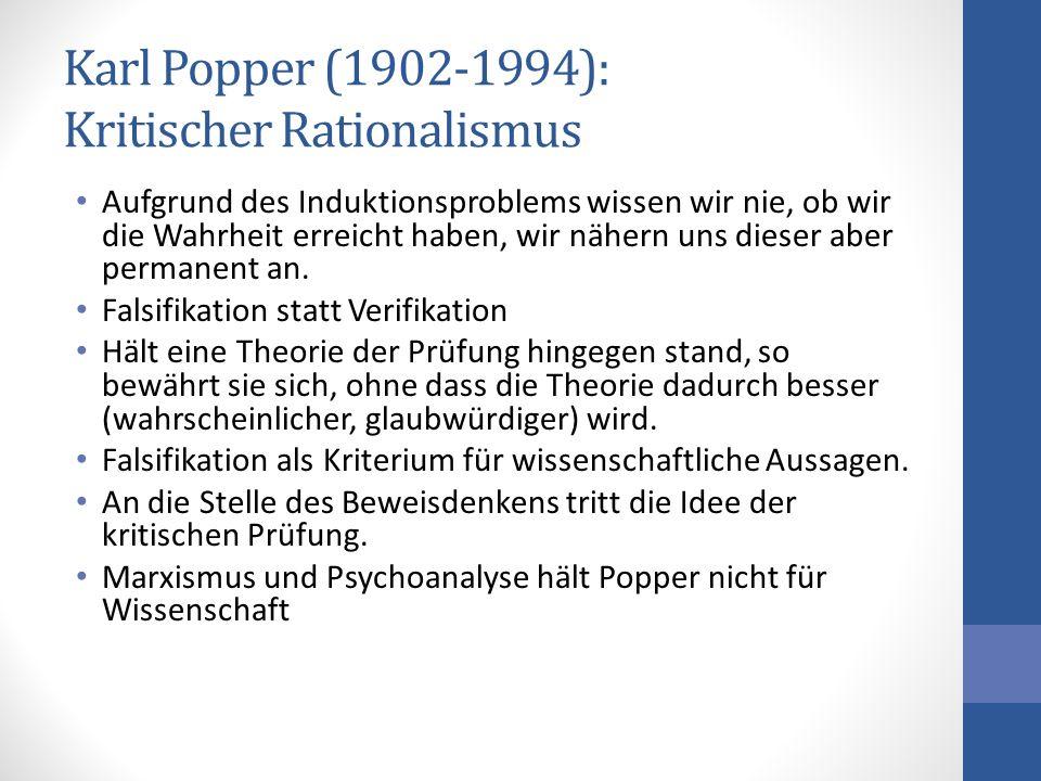 Karl Popper (1902-1994): Kritischer Rationalismus