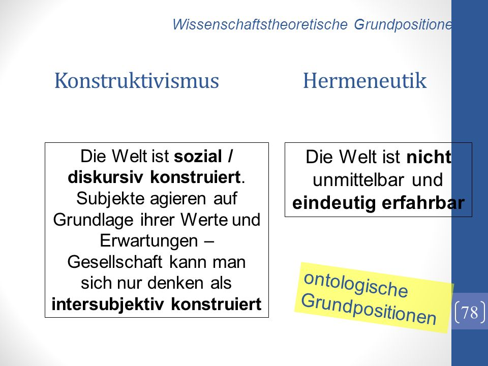 Konstruktivismus Hermeneutik