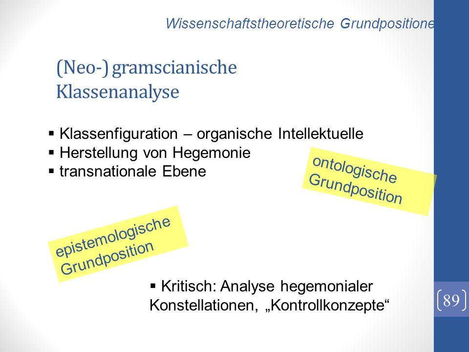 (Neo-) gramscianische Klassenanalyse