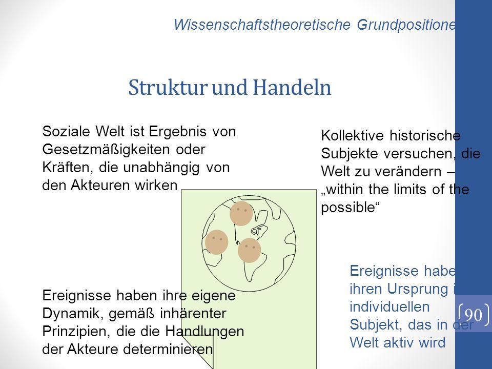 Struktur und Handeln Wissenschaftstheoretische Grundpositionen