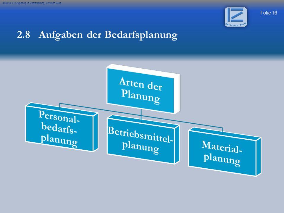 Personal-bedarfs-planung Betriebsmittel-planung