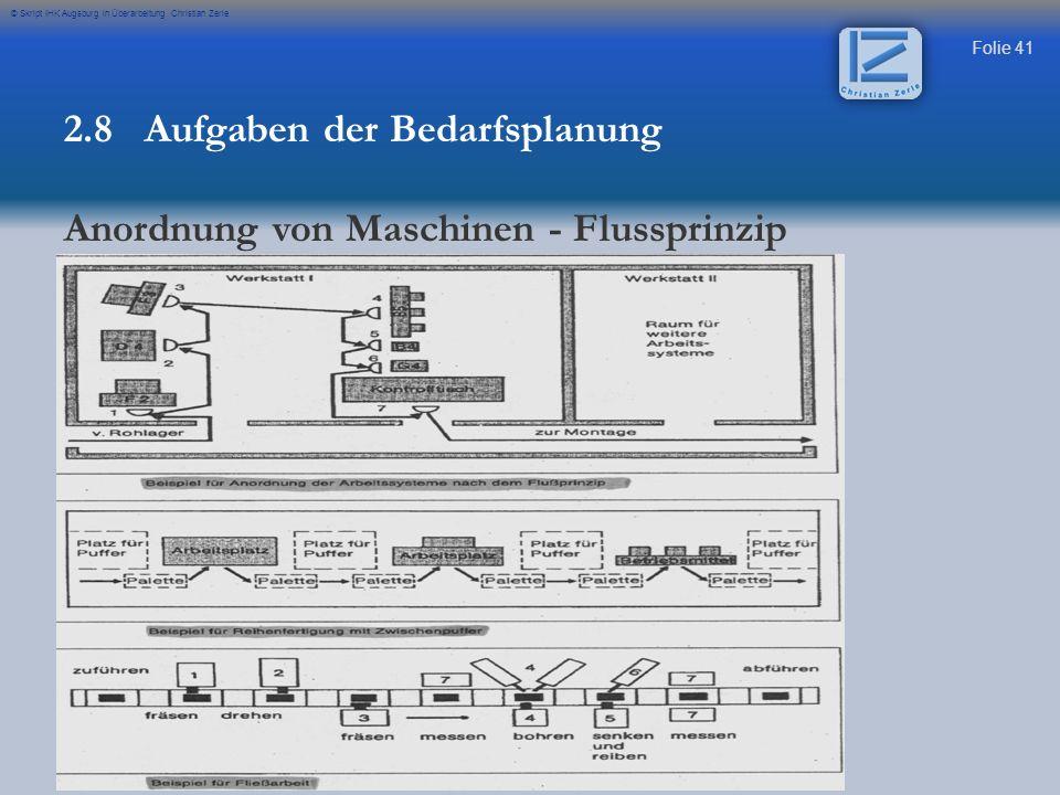 2.8 Aufgaben der Bedarfsplanung Anordnung von Maschinen - Flussprinzip