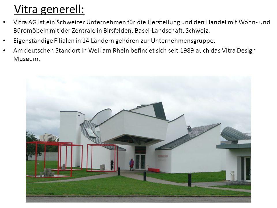 Vitra generell: