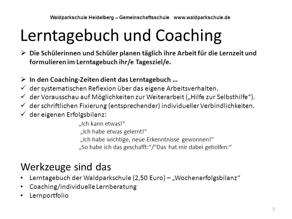 Lerntagebuch und Coaching