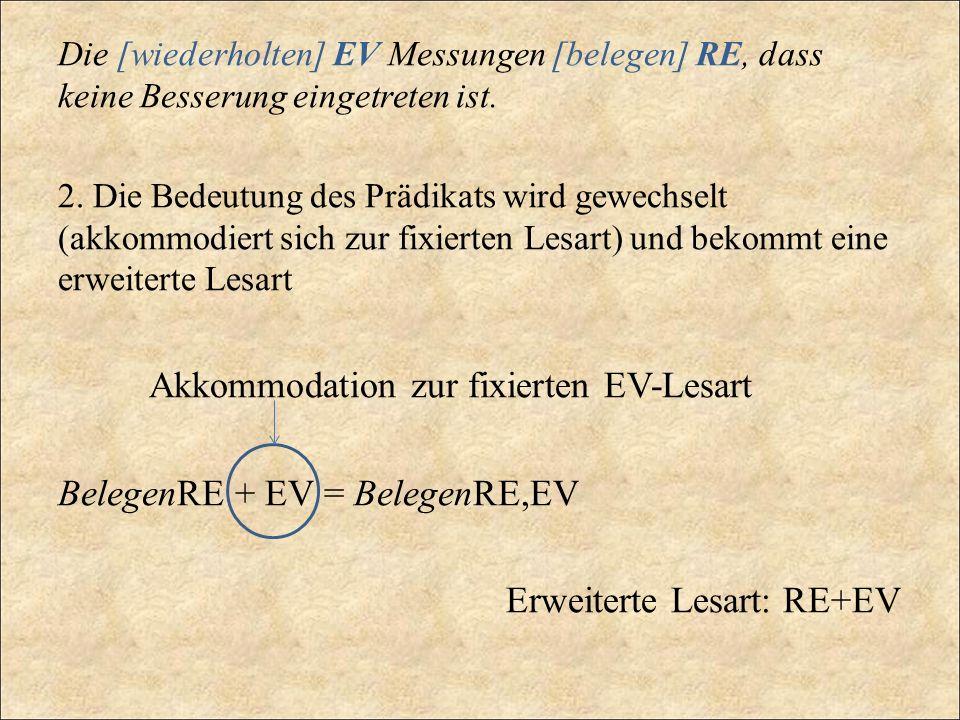Akkommodation zur fixierten EV-Lesart BelegenRE + EV = BelegenRE,EV