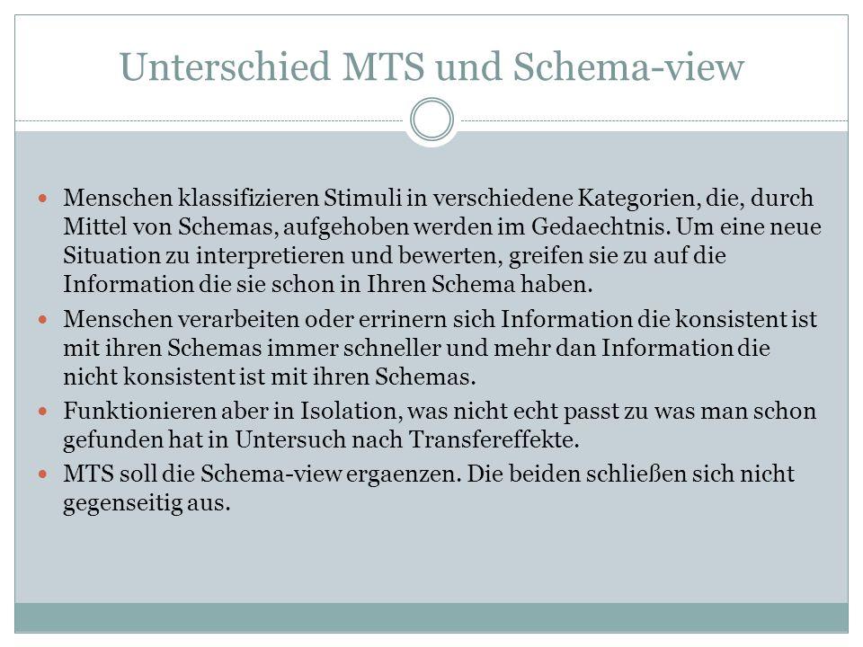 Unterschied MTS und Schema-view