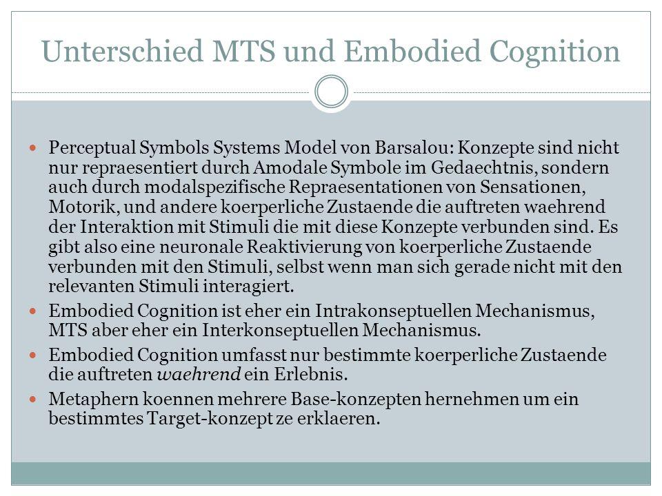 Unterschied MTS und Embodied Cognition