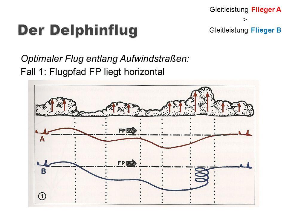 Gleitleistung Flieger A