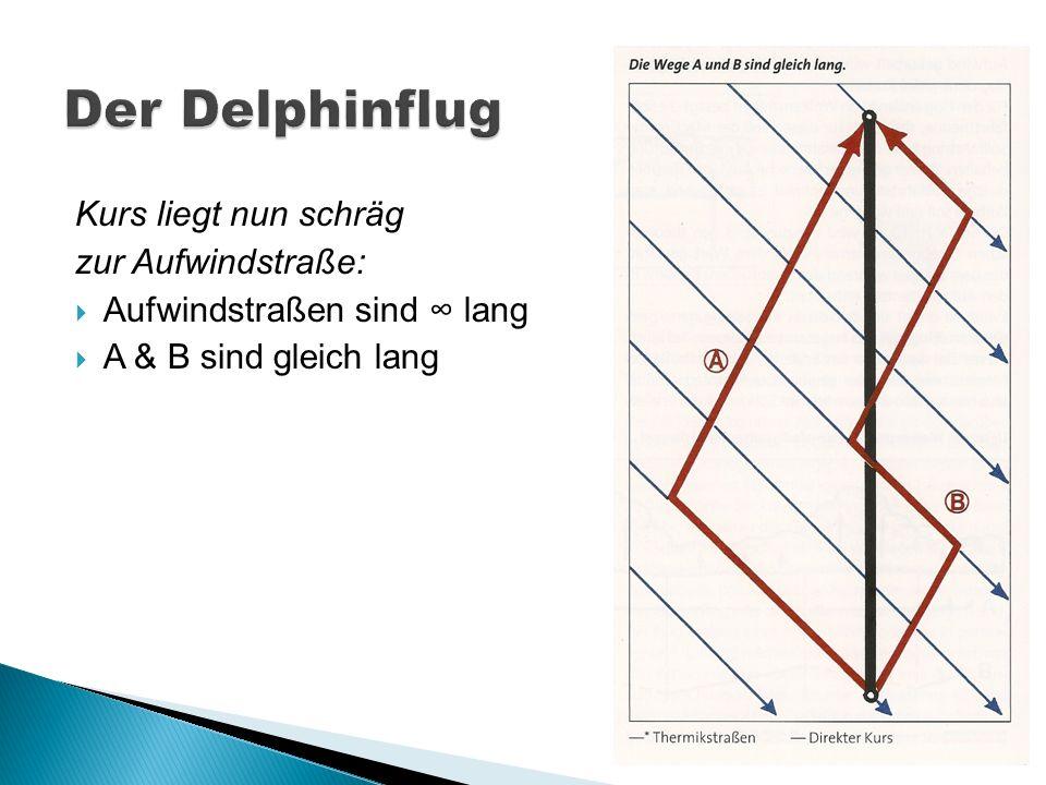 Der Delphinflug Kurs liegt nun schräg zur Aufwindstraße:
