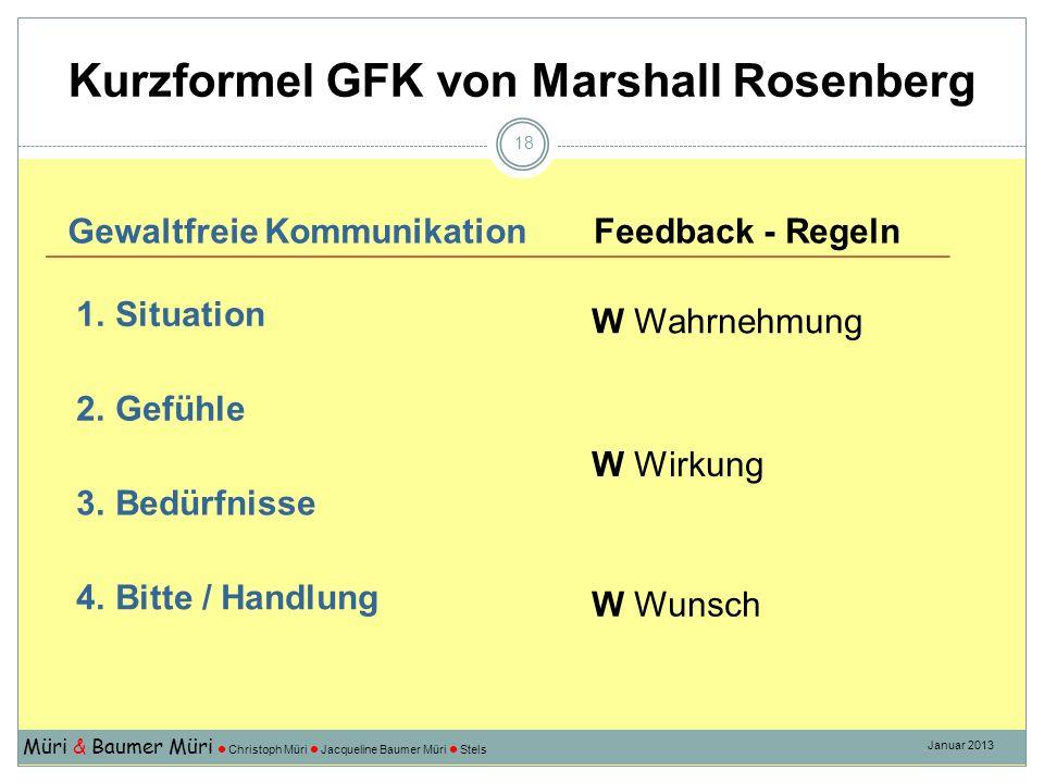 Kurzformel GFK von Marshall Rosenberg