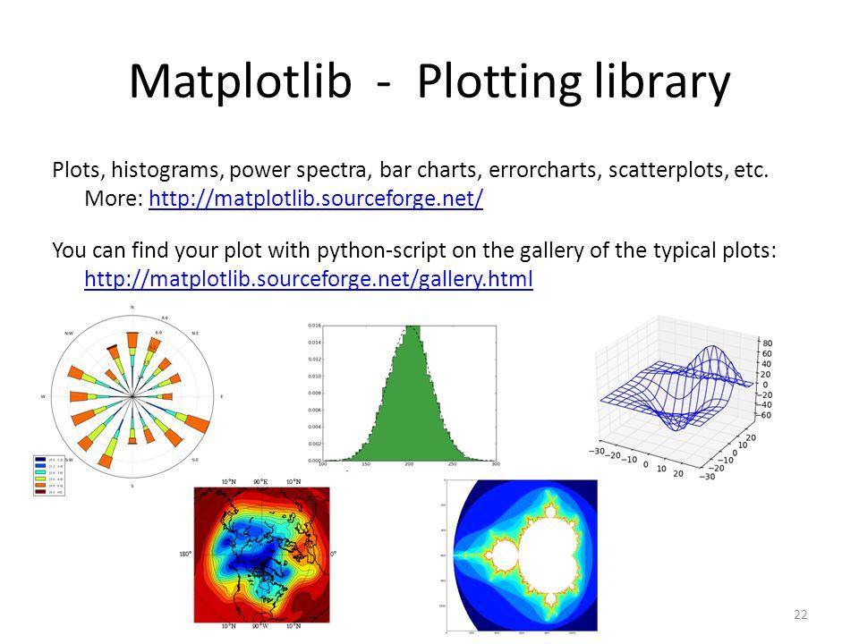 Matplotlib - Plotting library
