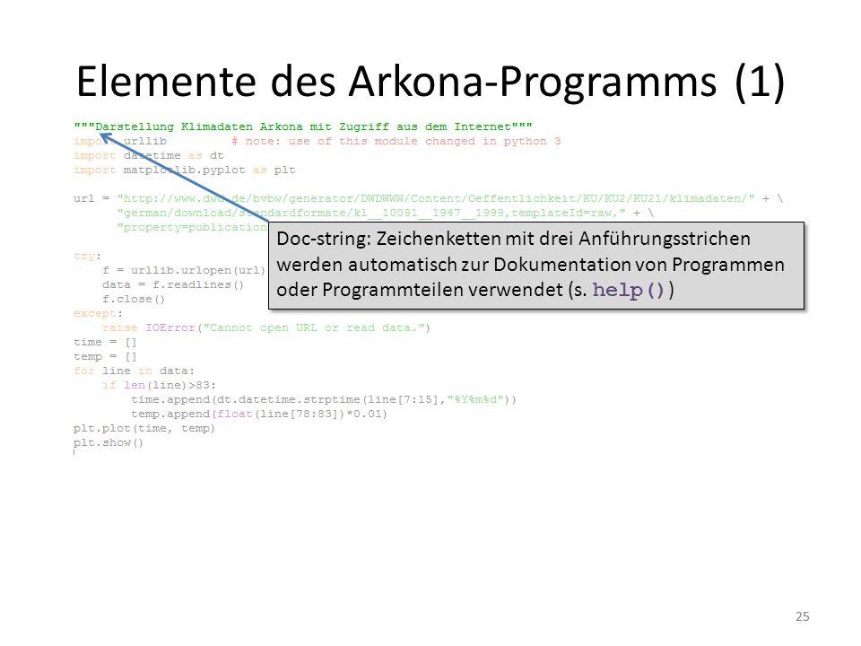 Elemente des Arkona-Programms (1)