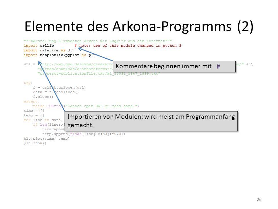 Elemente des Arkona-Programms (2)