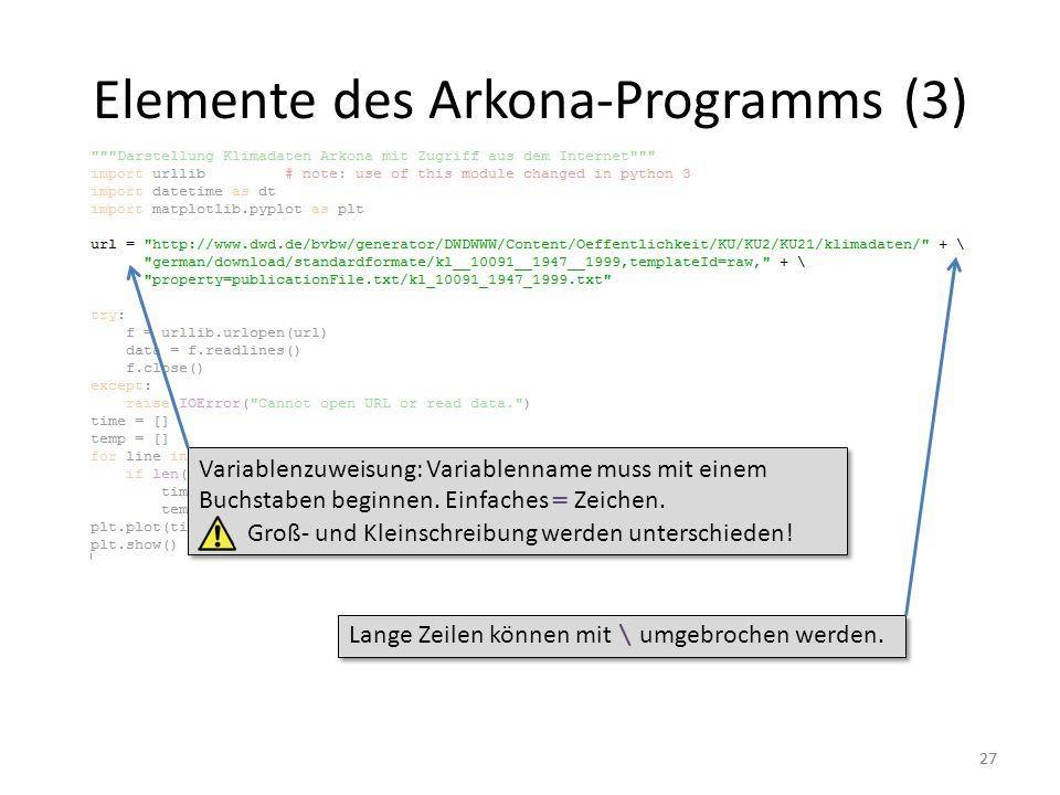 Elemente des Arkona-Programms (3)
