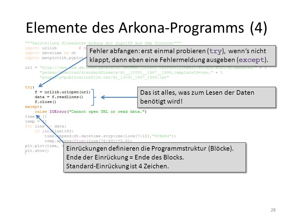 Elemente des Arkona-Programms (4)