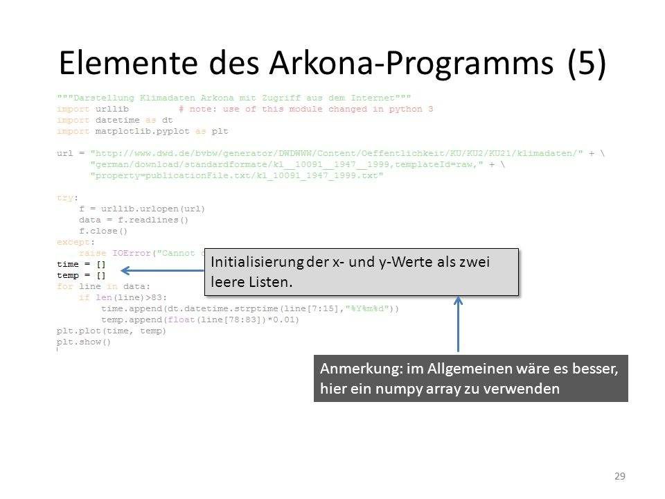 Elemente des Arkona-Programms (5)