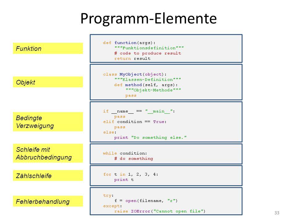 Programm-Elemente Funktion Objekt Bedingte Verzweigung