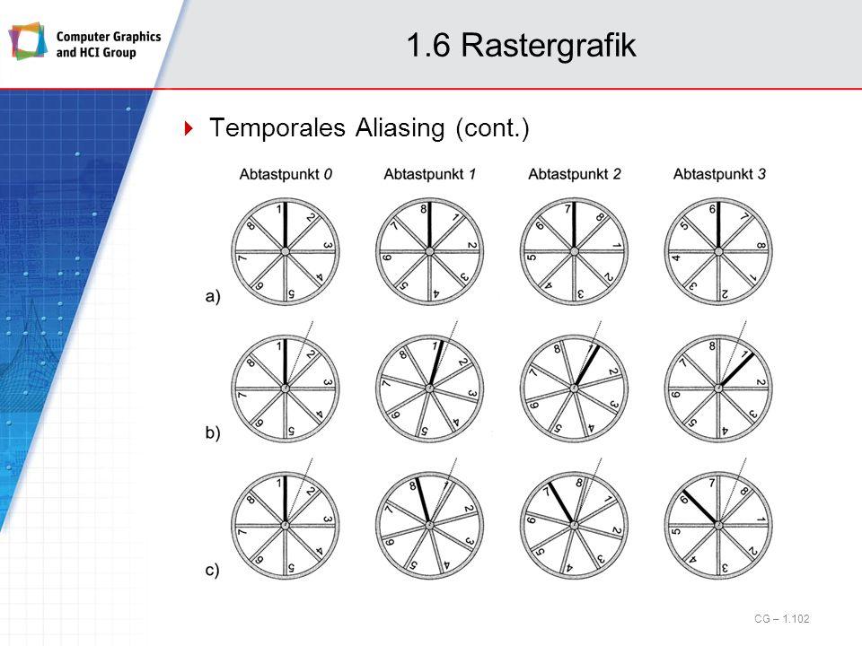 1.6 Rastergrafik Temporales Aliasing (cont.)
