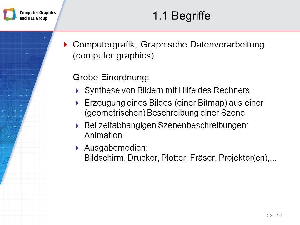 1.1 Begriffe Computergrafik, Graphische Datenverarbeitung (computer graphics) Grobe Einordnung: