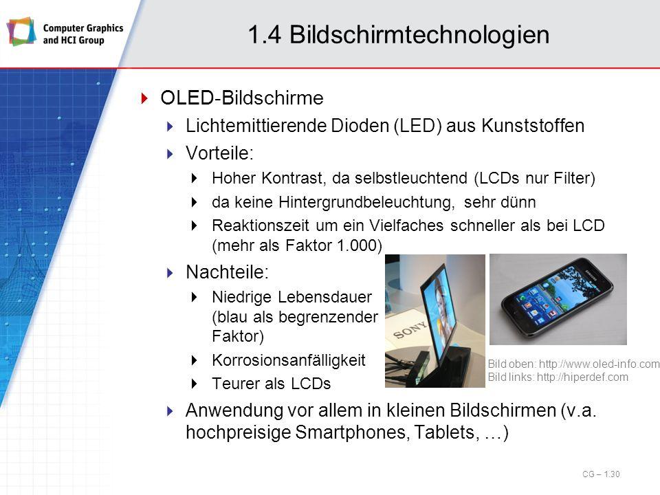 1.4 Bildschirmtechnologien