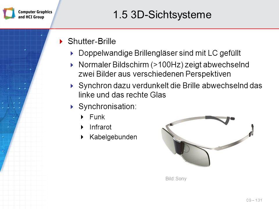1.5 3D-Sichtsysteme Shutter-Brille