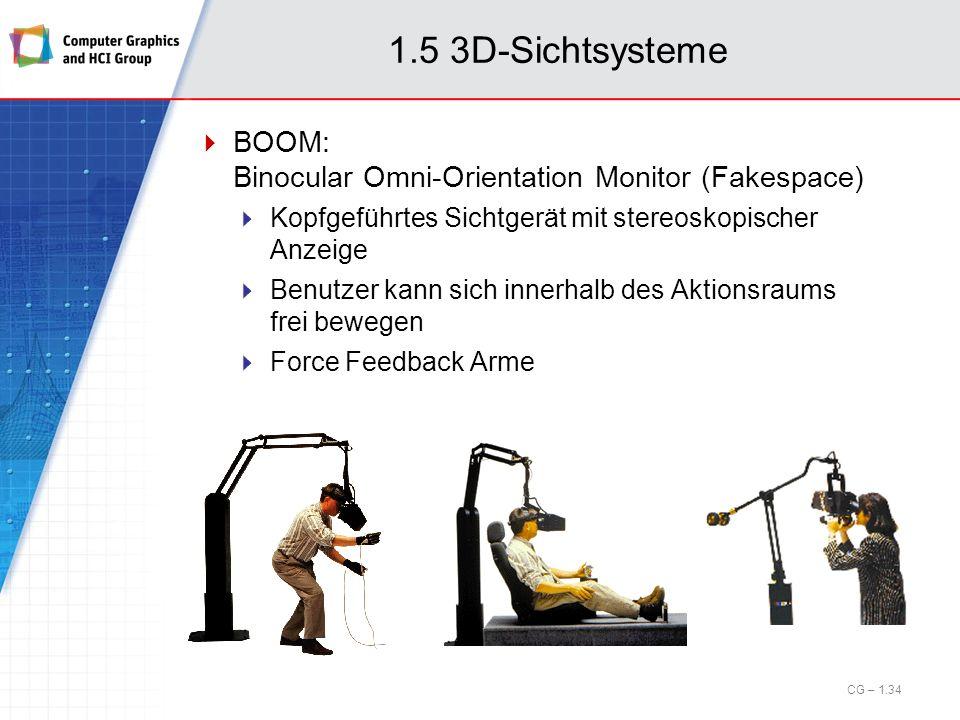 1.5 3D-Sichtsysteme BOOM: Binocular Omni-Orientation Monitor (Fakespace) Kopfgeführtes Sichtgerät mit stereoskopischer Anzeige.