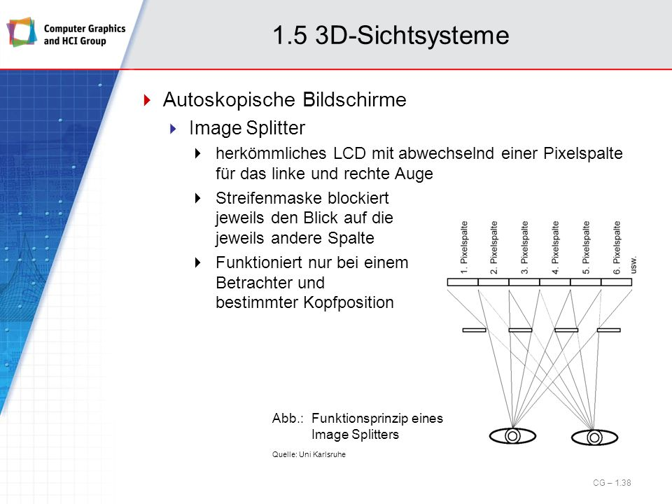 1.5 3D-Sichtsysteme Autoskopische Bildschirme Image Splitter