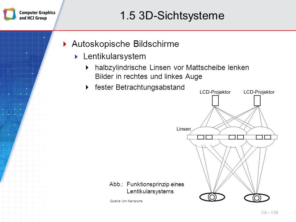 1.5 3D-Sichtsysteme Autoskopische Bildschirme Lentikularsystem