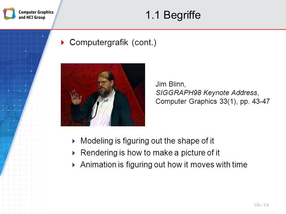 1.1 Begriffe Computergrafik (cont.)