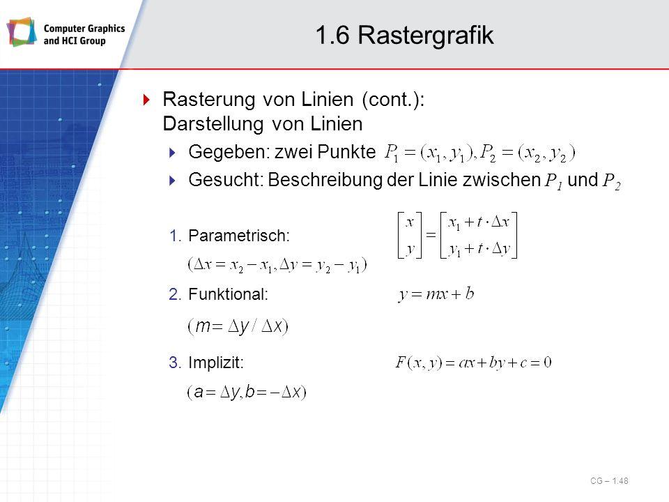 1.6 Rastergrafik Rasterung von Linien (cont.): Darstellung von Linien