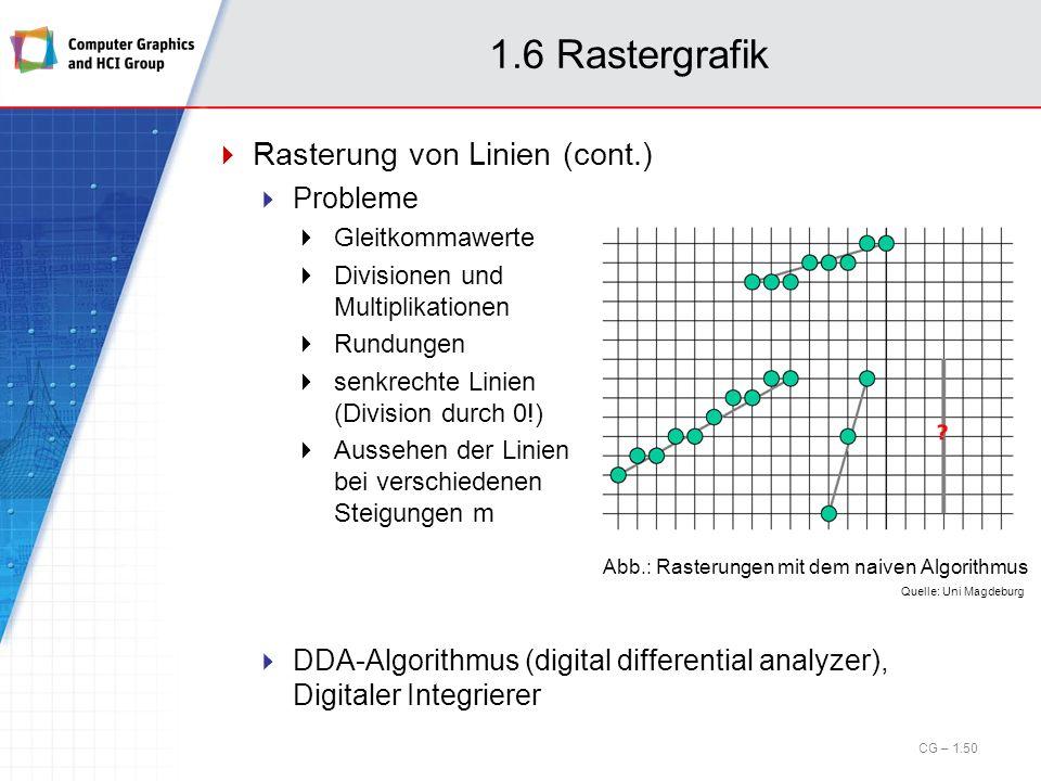 1.6 Rastergrafik Rasterung von Linien (cont.) Probleme