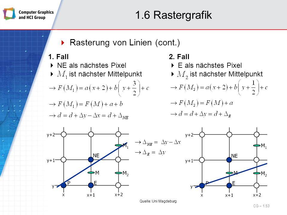 1.6 Rastergrafik Rasterung von Linien (cont.) 1. Fall