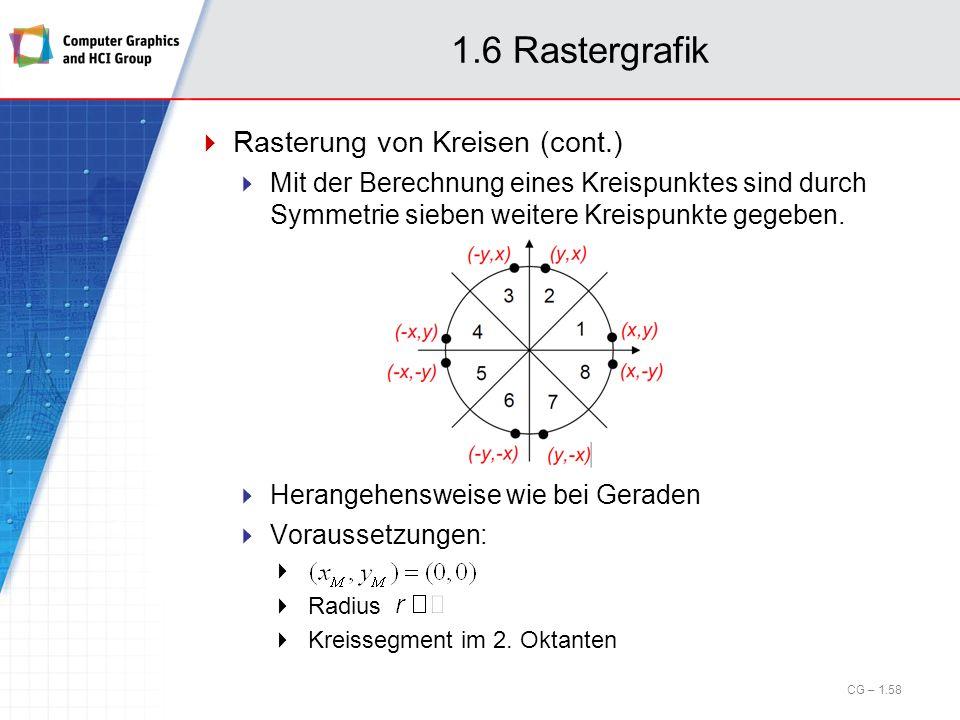 1.6 Rastergrafik Rasterung von Kreisen (cont.)