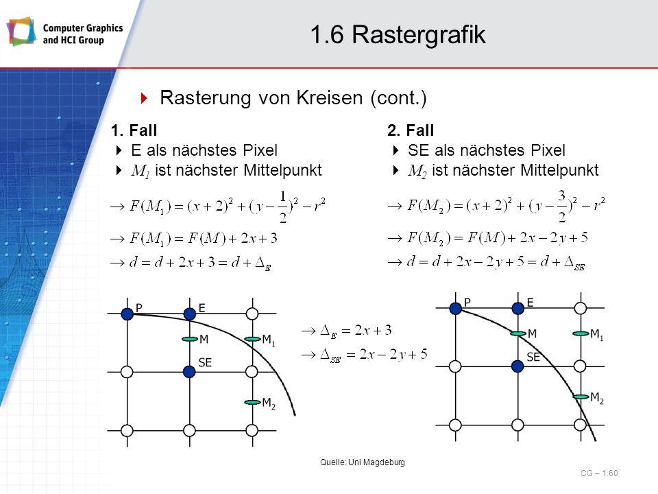 1.6 Rastergrafik Rasterung von Kreisen (cont.) 1. Fall