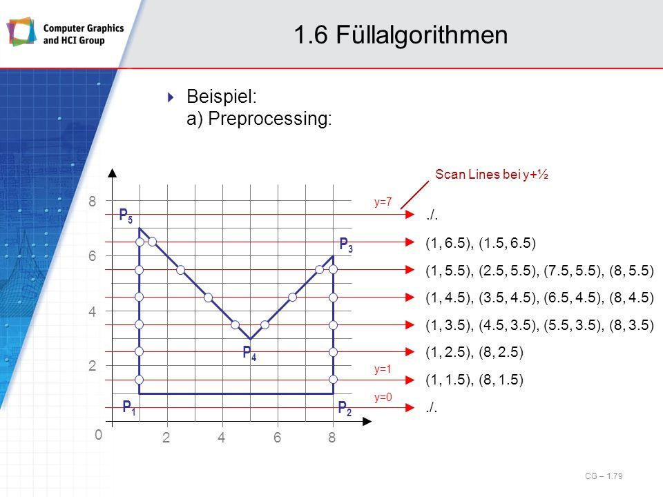 1.6 Füllalgorithmen Beispiel: a) Preprocessing: P5 P3 P4 P1 P2 2 4 6 8