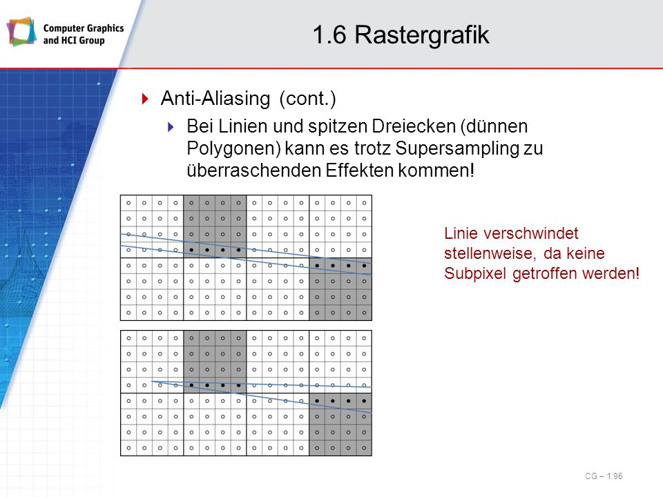 1.6 Rastergrafik Anti-Aliasing (cont.)