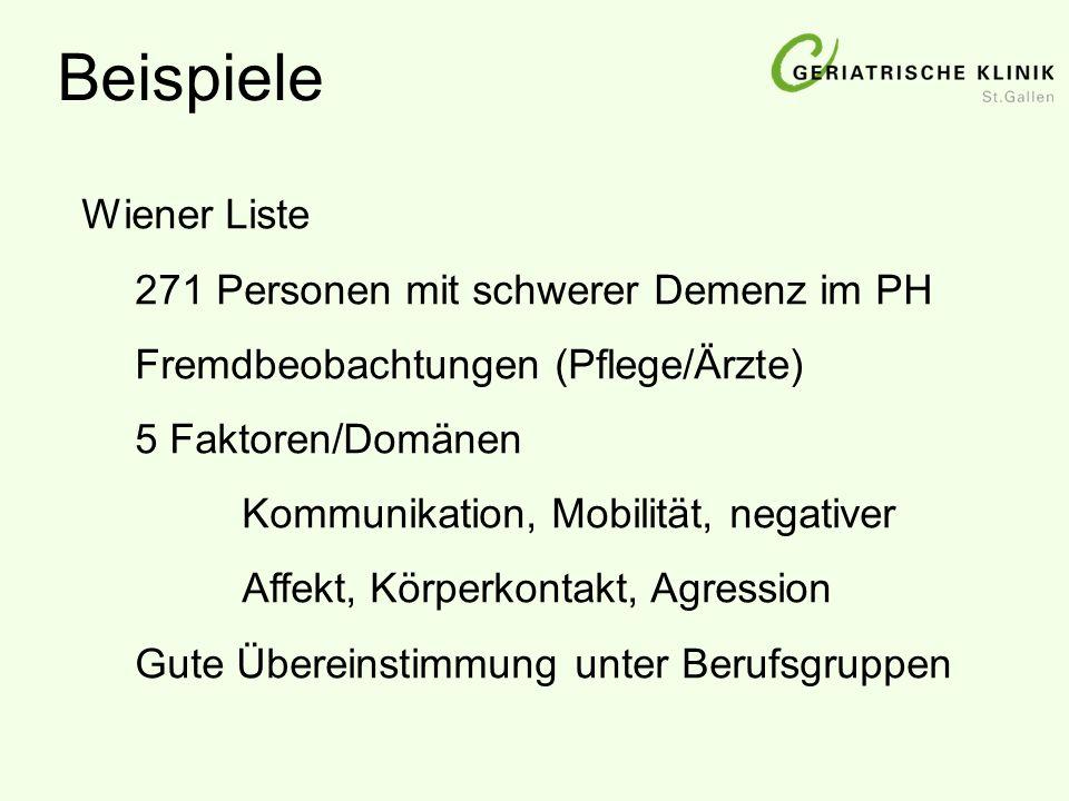 Beispiele Wiener Liste 271 Personen mit schwerer Demenz im PH